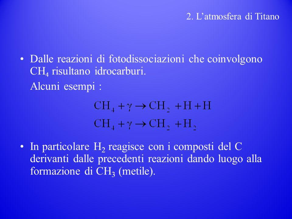 2. L'atmosfera di Titano Dalle reazioni di fotodissociazioni che coinvolgono CH4 risultano idrocarburi.