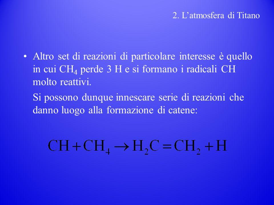 2. L'atmosfera di Titano Altro set di reazioni di particolare interesse è quello in cui CH4 perde 3 H e si formano i radicali CH molto reattivi.
