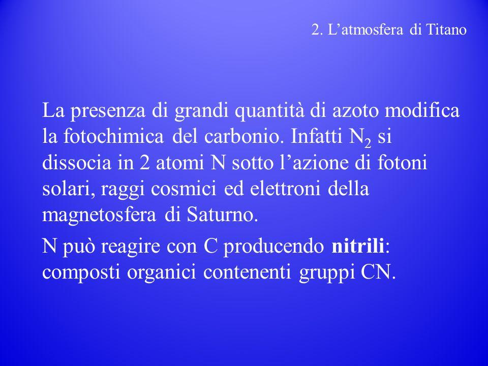 2. L'atmosfera di Titano