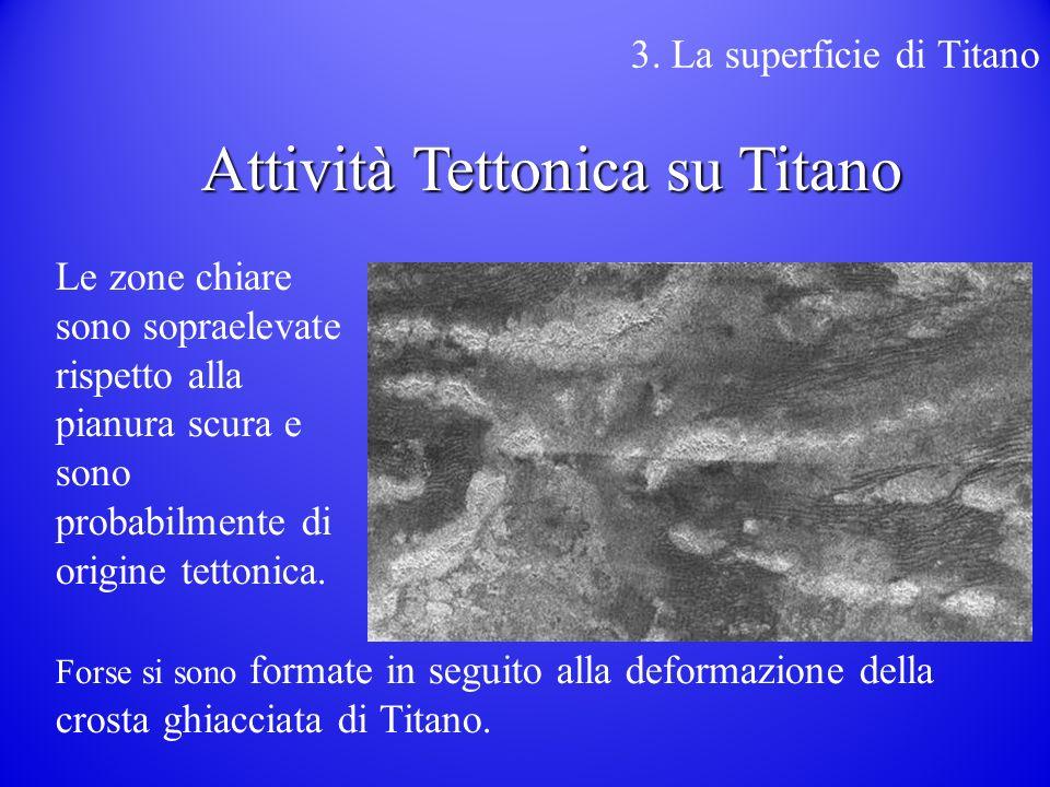 Attività Tettonica su Titano