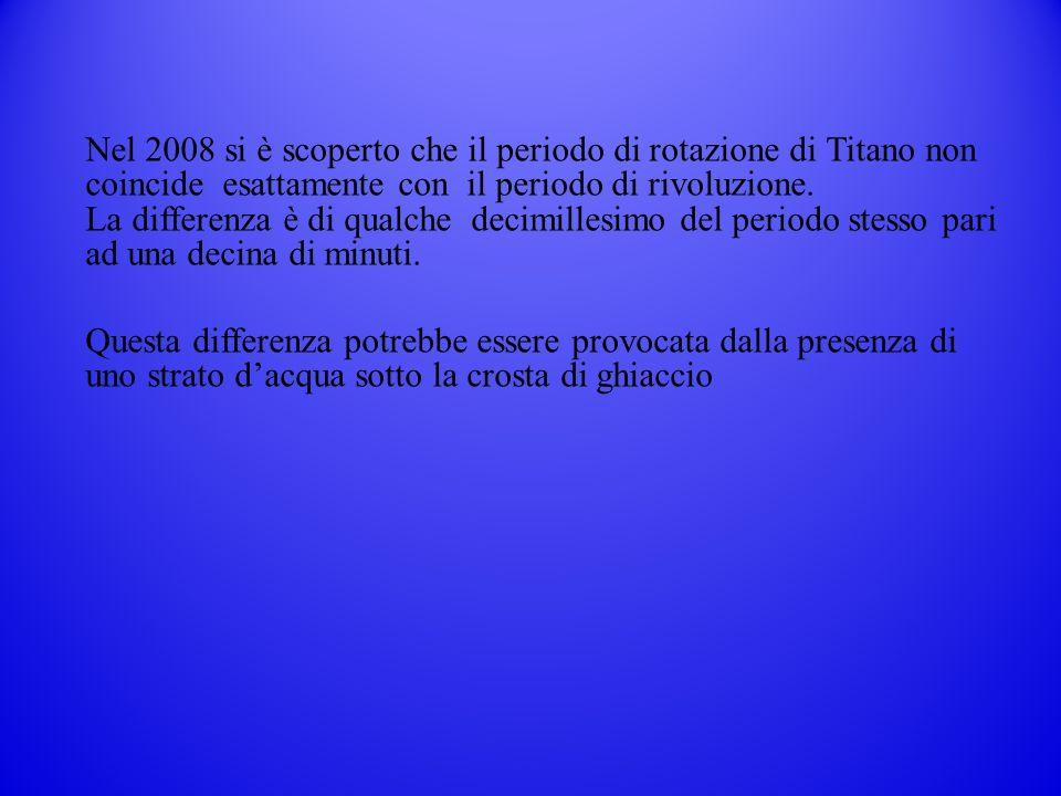 Nel 2008 si è scoperto che il periodo di rotazione di Titano non