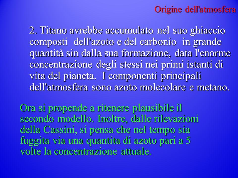 Origine dell atmosfera