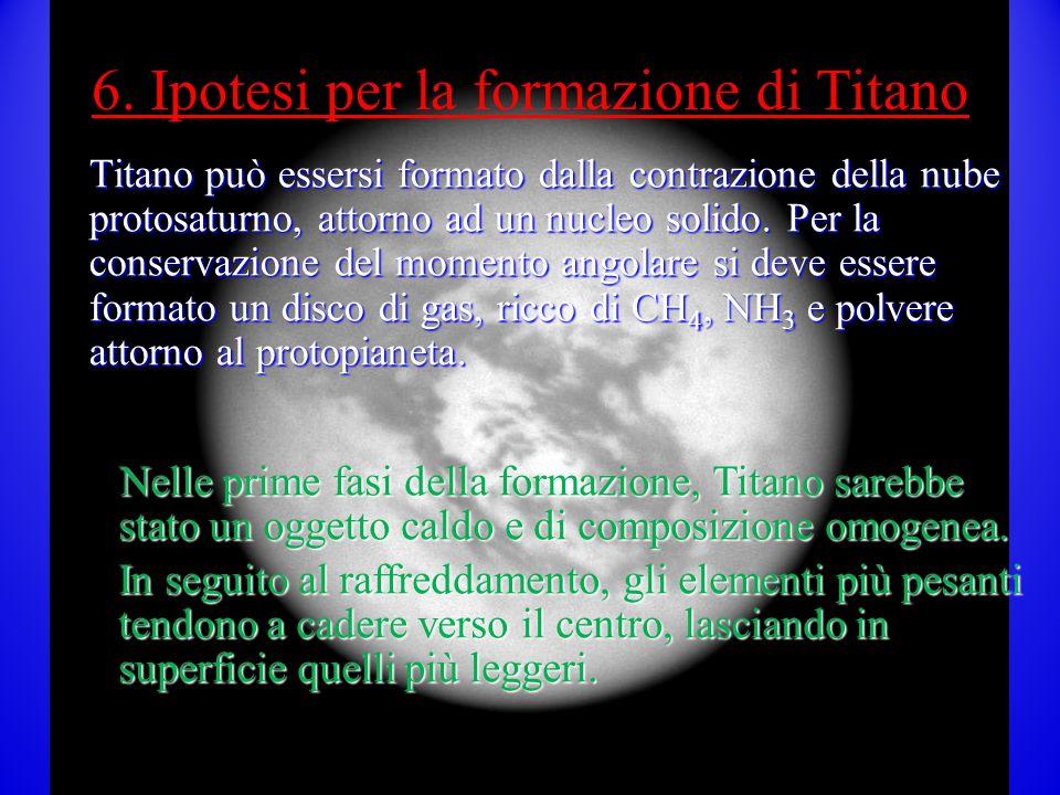 6. Ipotesi per la formazione di Titano