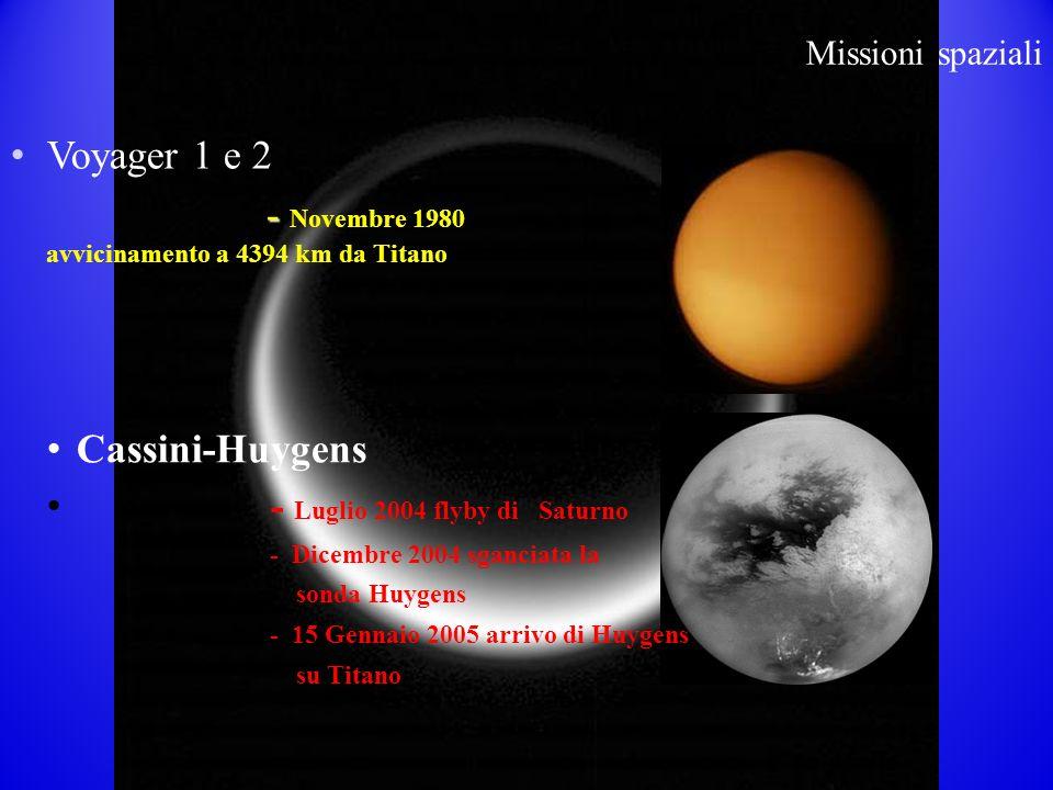 - Novembre 1980 avvicinamento a 4394 km da Titano