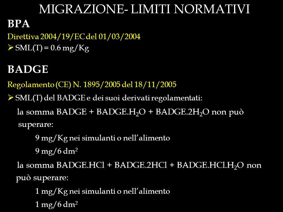MIGRAZIONE- LIMITI NORMATIVI