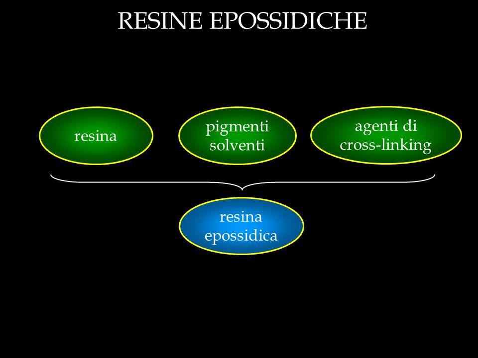 RESINE EPOSSIDICHE resina pigmenti solventi agenti di cross-linking
