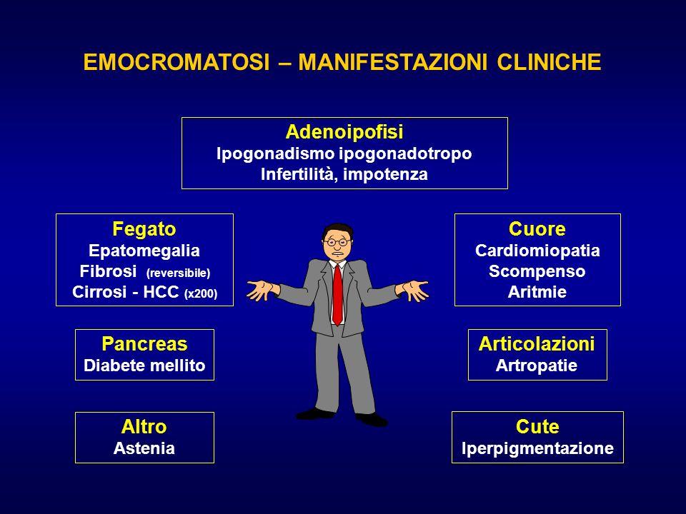 EMOCROMATOSI – MANIFESTAZIONI CLINICHE