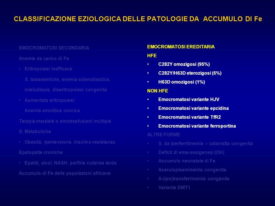 CLASSIFICAZIONE EZIOLOGICA DELLE PATOLOGIE DA ACCUMULO DI Fe