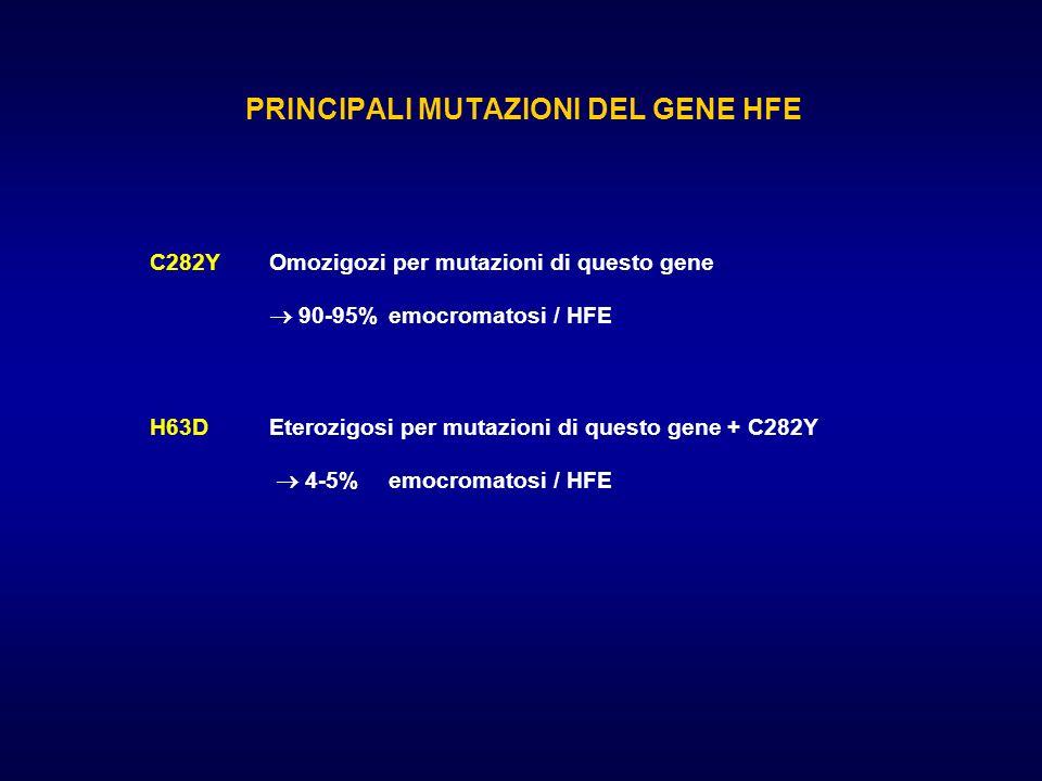 PRINCIPALI MUTAZIONI DEL GENE HFE