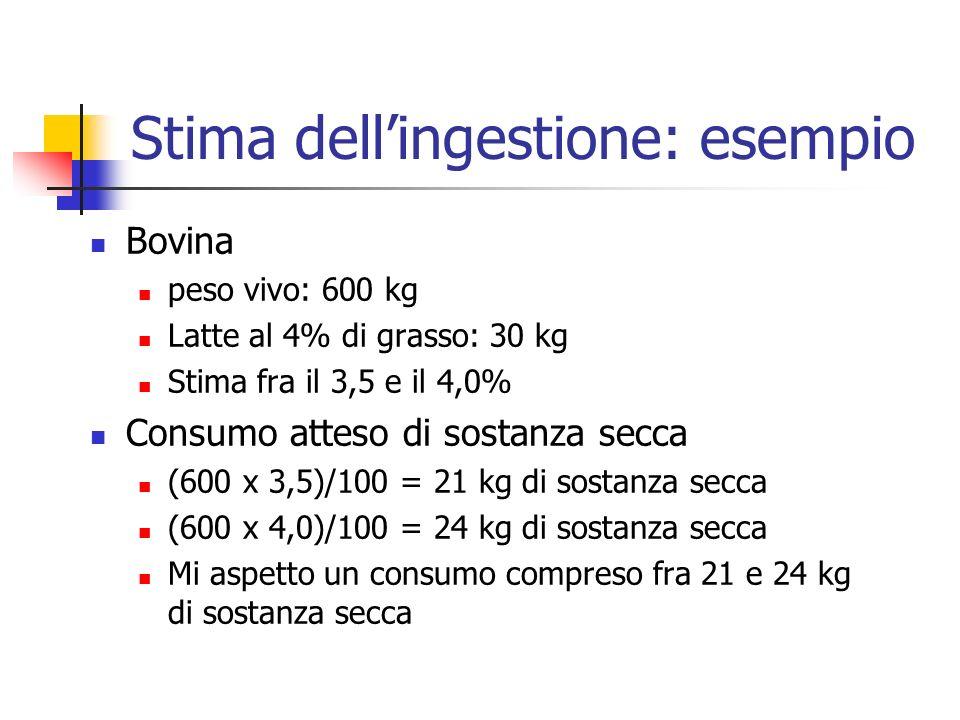 Stima dell'ingestione: esempio
