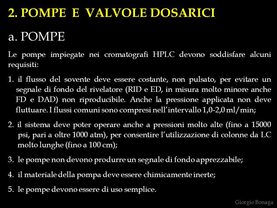 2. POMPE E VALVOLE DOSARICI a. POMPE