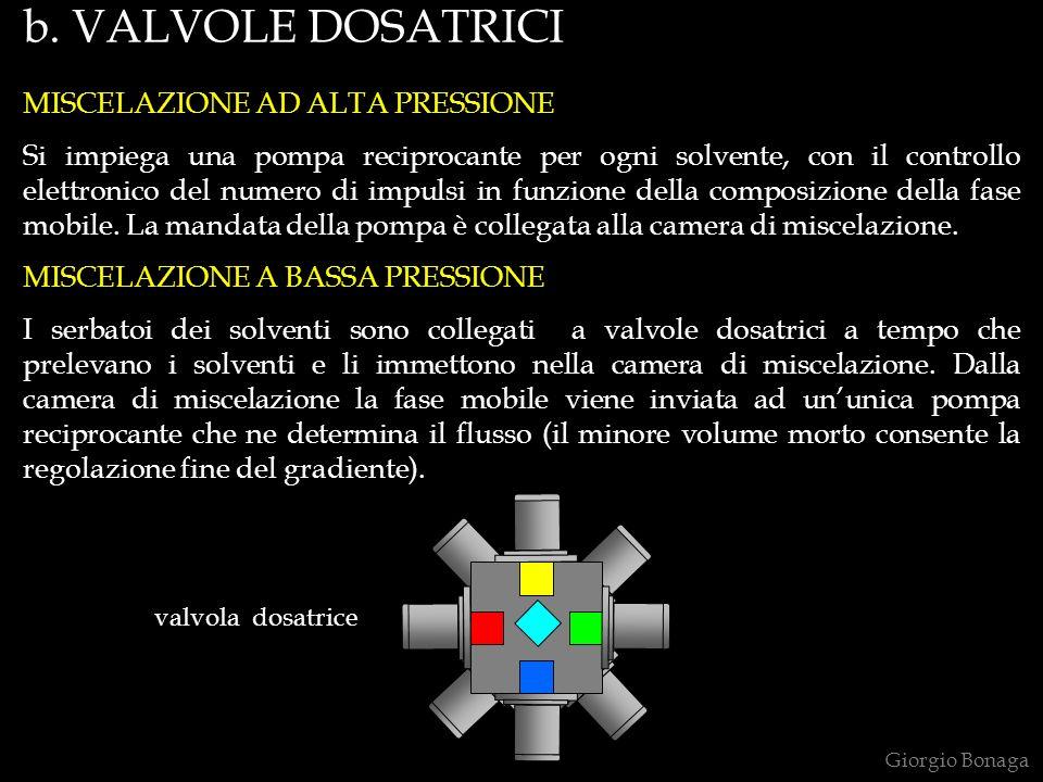 b. VALVOLE DOSATRICI MISCELAZIONE AD ALTA PRESSIONE