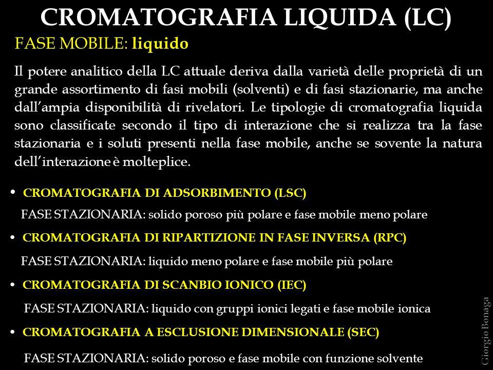 CROMATOGRAFIA LIQUIDA (LC)