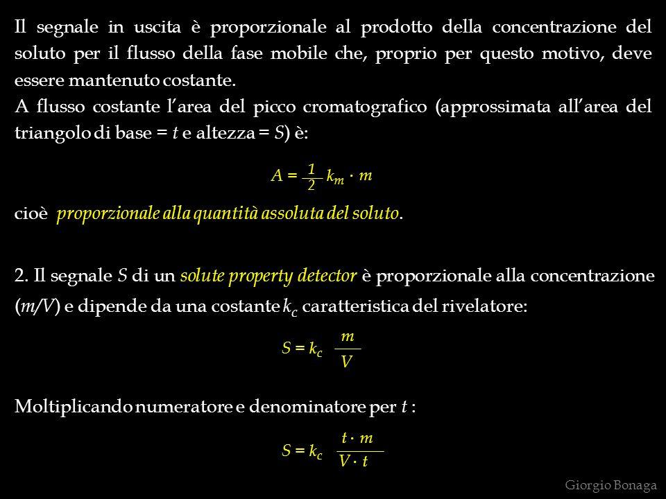 Il segnale in uscita è proporzionale al prodotto della concentrazione del soluto per il flusso della fase mobile che, proprio per questo motivo, deve essere mantenuto costante.