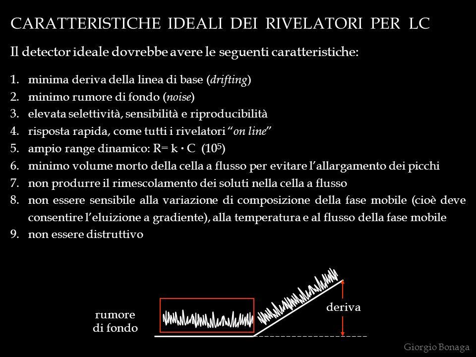 CARATTERISTICHE IDEALI DEI RIVELATORI PER LC