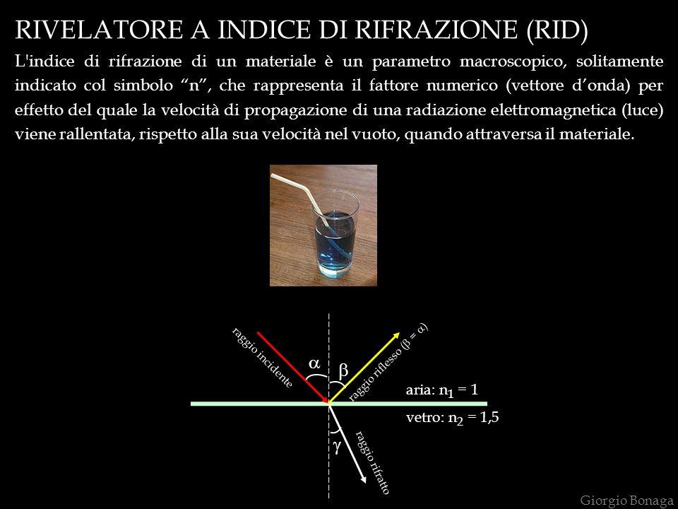 RIVELATORE A INDICE DI RIFRAZIONE (RID)