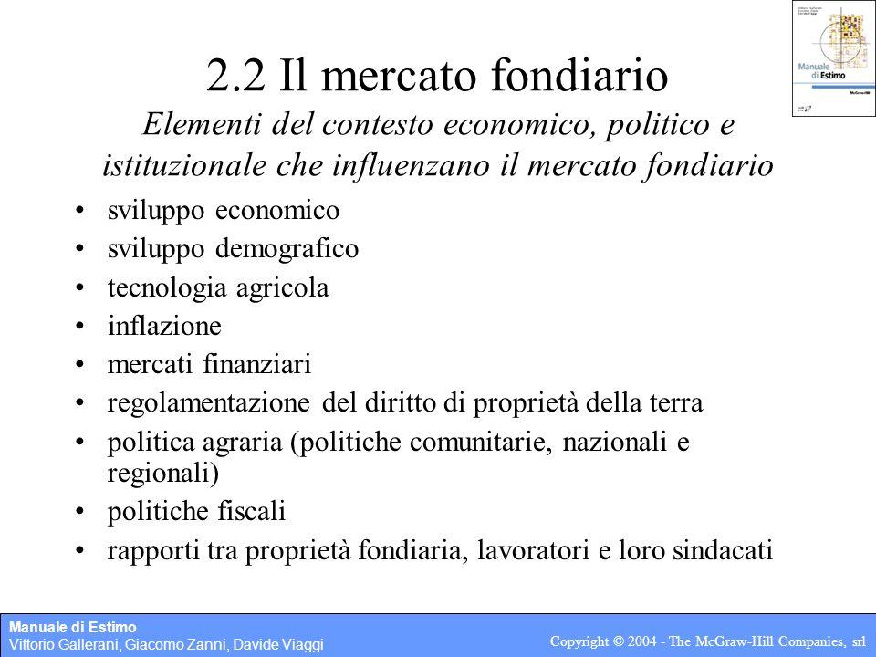2.2 Il mercato fondiario Elementi del contesto economico, politico e istituzionale che influenzano il mercato fondiario