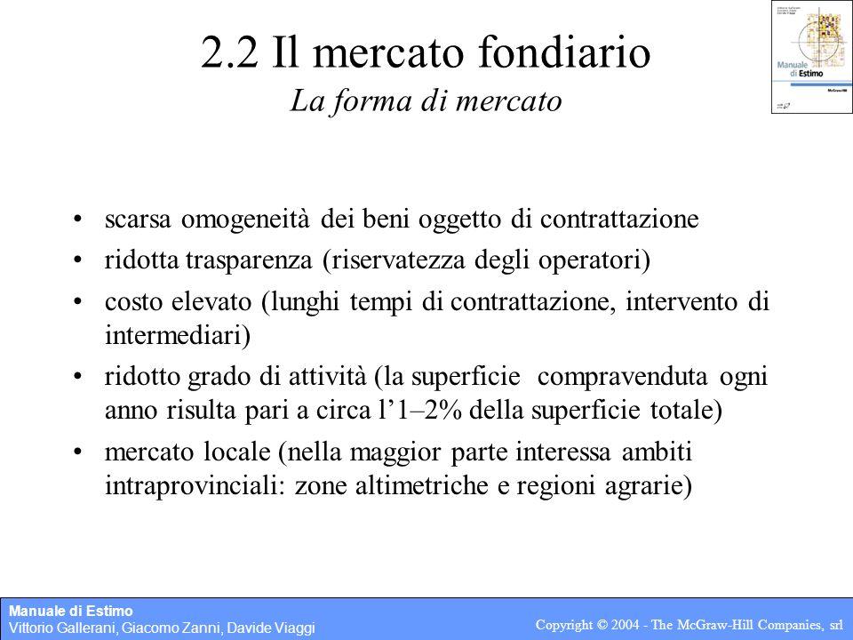 2.2 Il mercato fondiario La forma di mercato