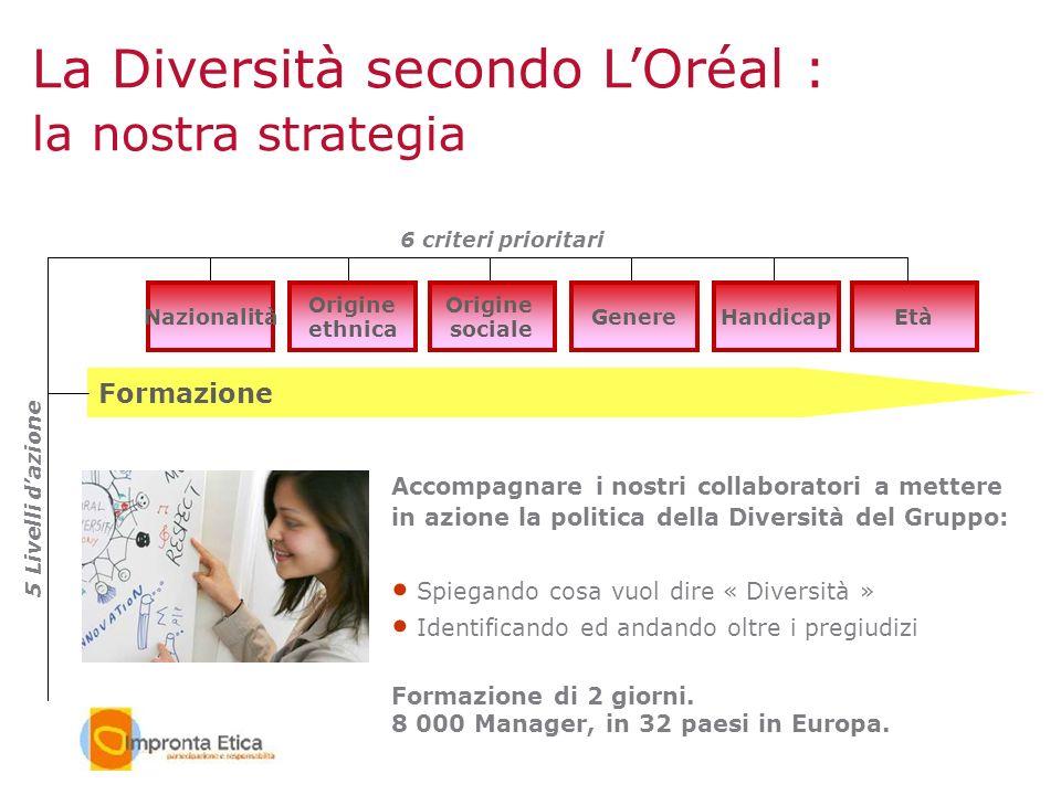La Diversità secondo L'Oréal : la nostra strategia