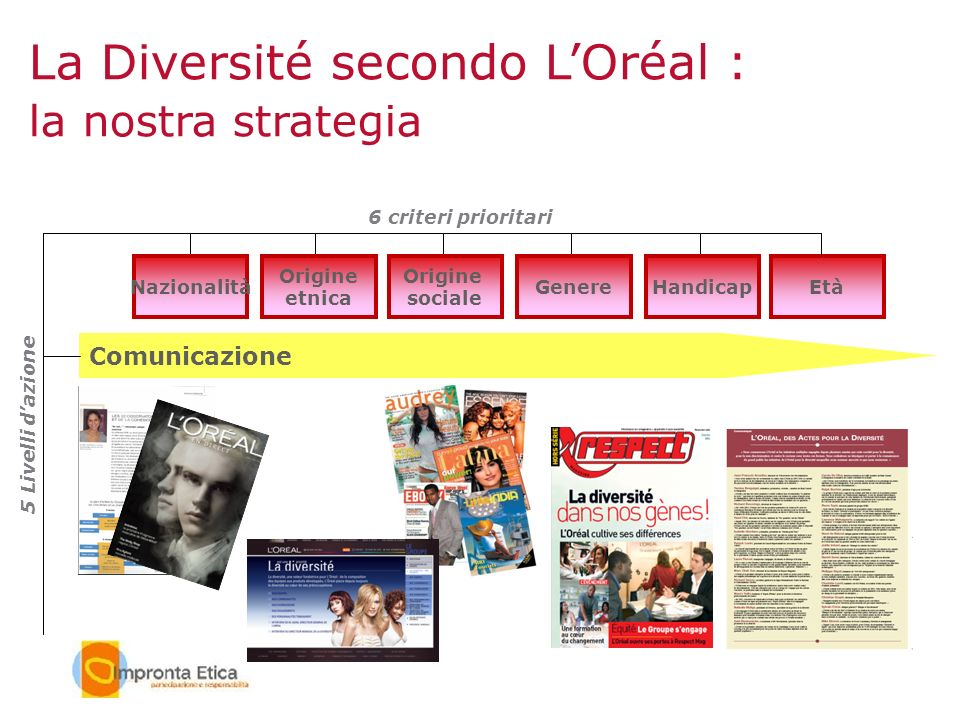 La Diversité secondo L'Oréal : la nostra strategia
