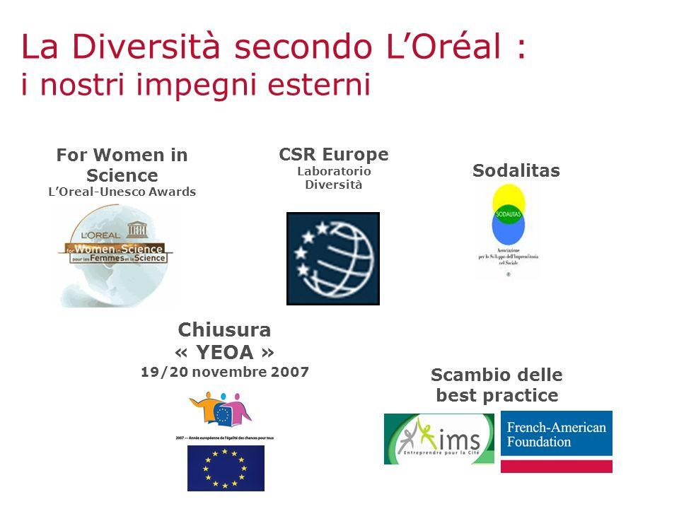 La Diversità secondo L'Oréal : i nostri impegni esterni