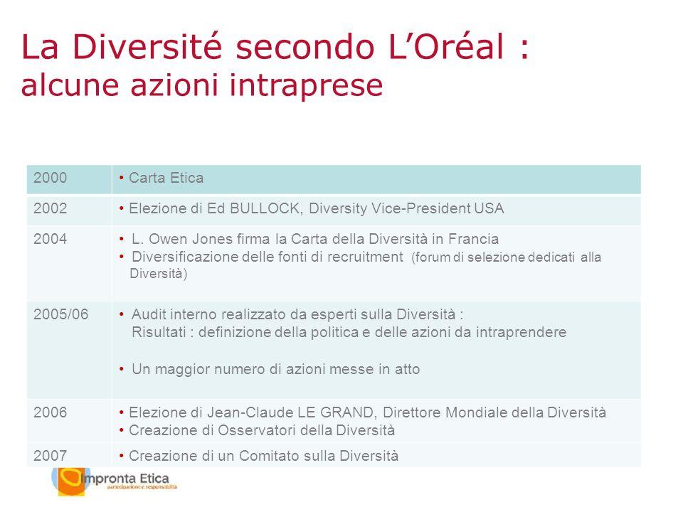 La Diversité secondo L'Oréal :