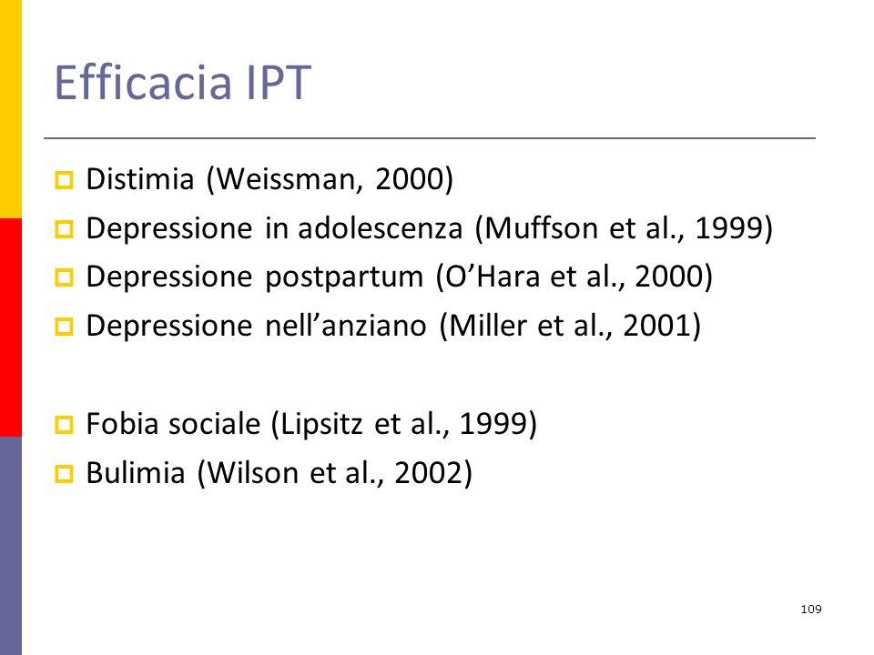 Efficacia IPT Distimia (Weissman, 2000)