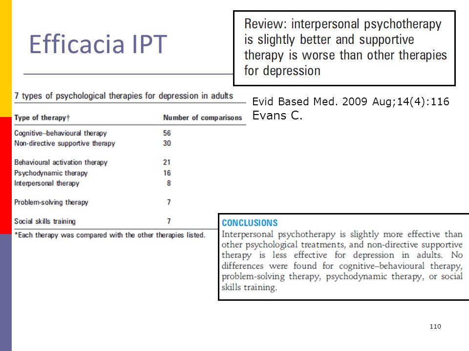 Efficacia IPT Evid Based Med. 2009 Aug;14(4):116 Evans C.