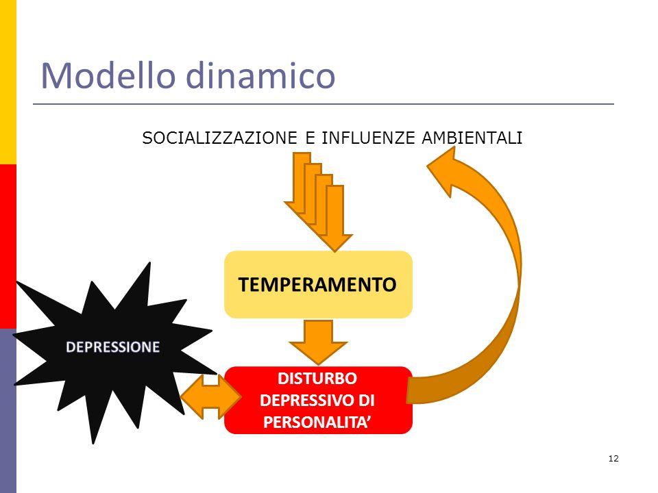 DISTURBO DEPRESSIVO DI PERSONALITA'