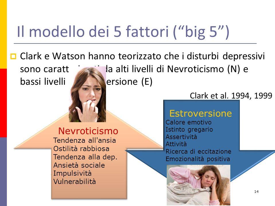 Il modello dei 5 fattori ( big 5 )