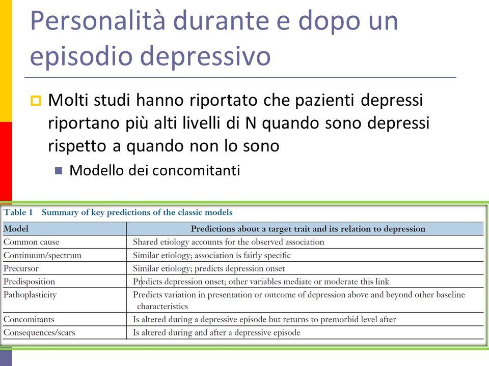 Personalità durante e dopo un episodio depressivo