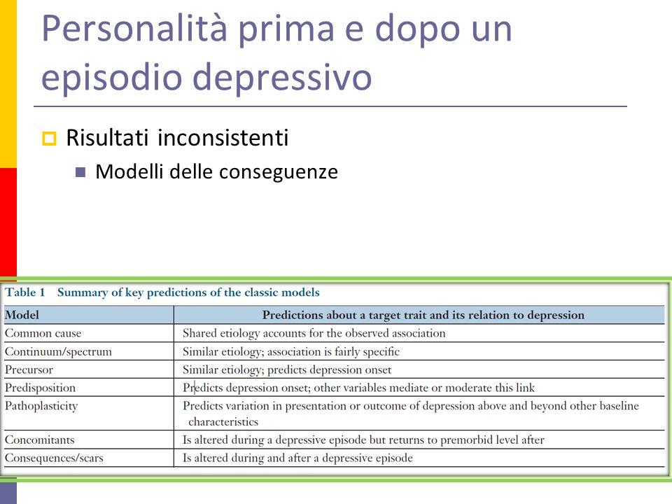 Personalità prima e dopo un episodio depressivo