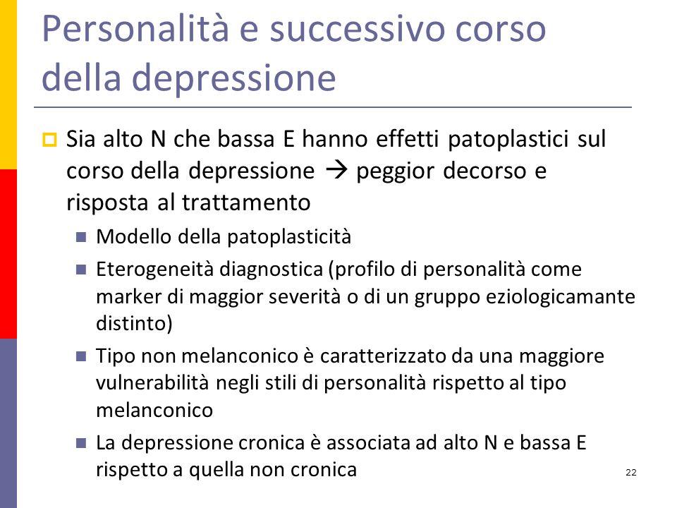 Personalità e successivo corso della depressione