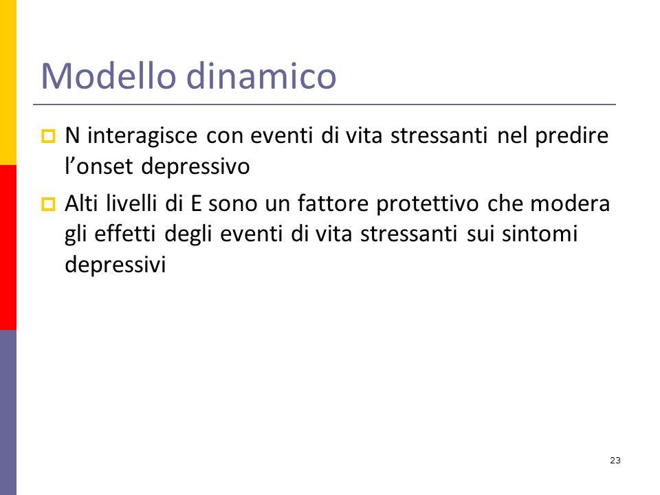 Modello dinamico N interagisce con eventi di vita stressanti nel predire l'onset depressivo.