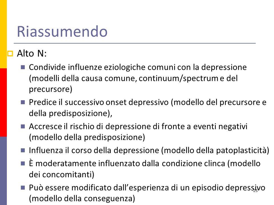 Riassumendo Alto N: Condivide influenze eziologiche comuni con la depressione (modelli della causa comune, continuum/spectrum e del precursore)