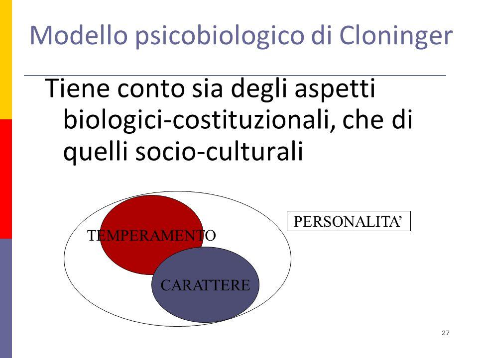 Modello psicobiologico di Cloninger