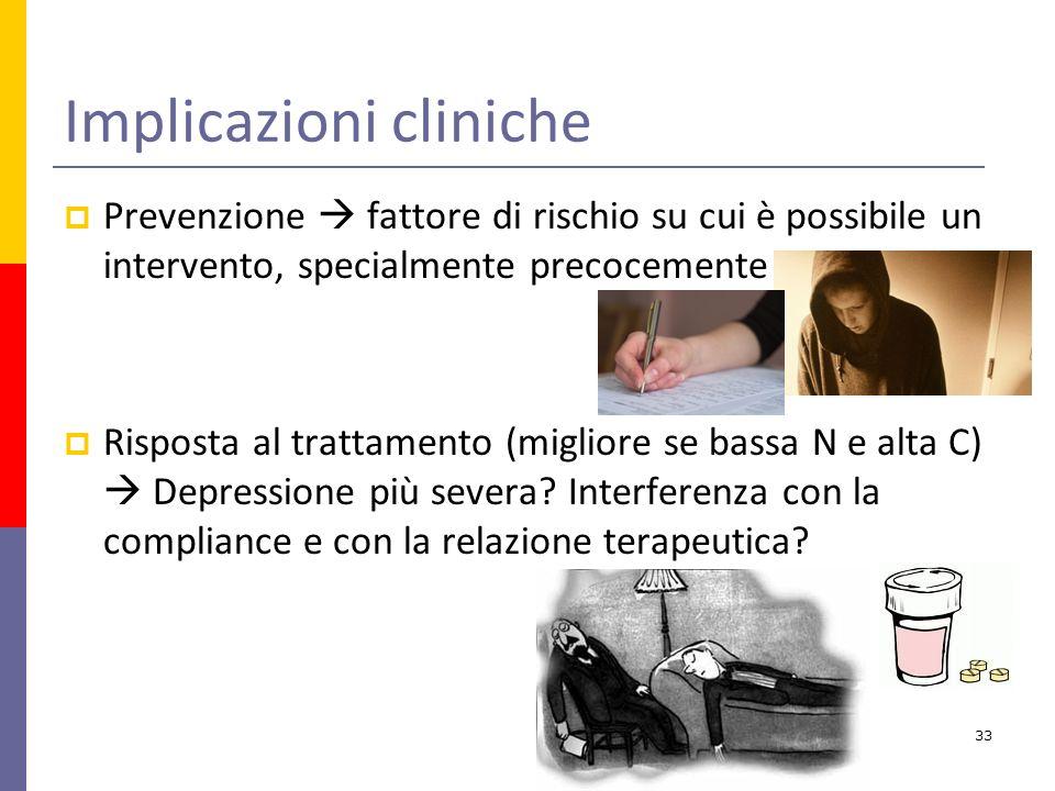 Implicazioni cliniche
