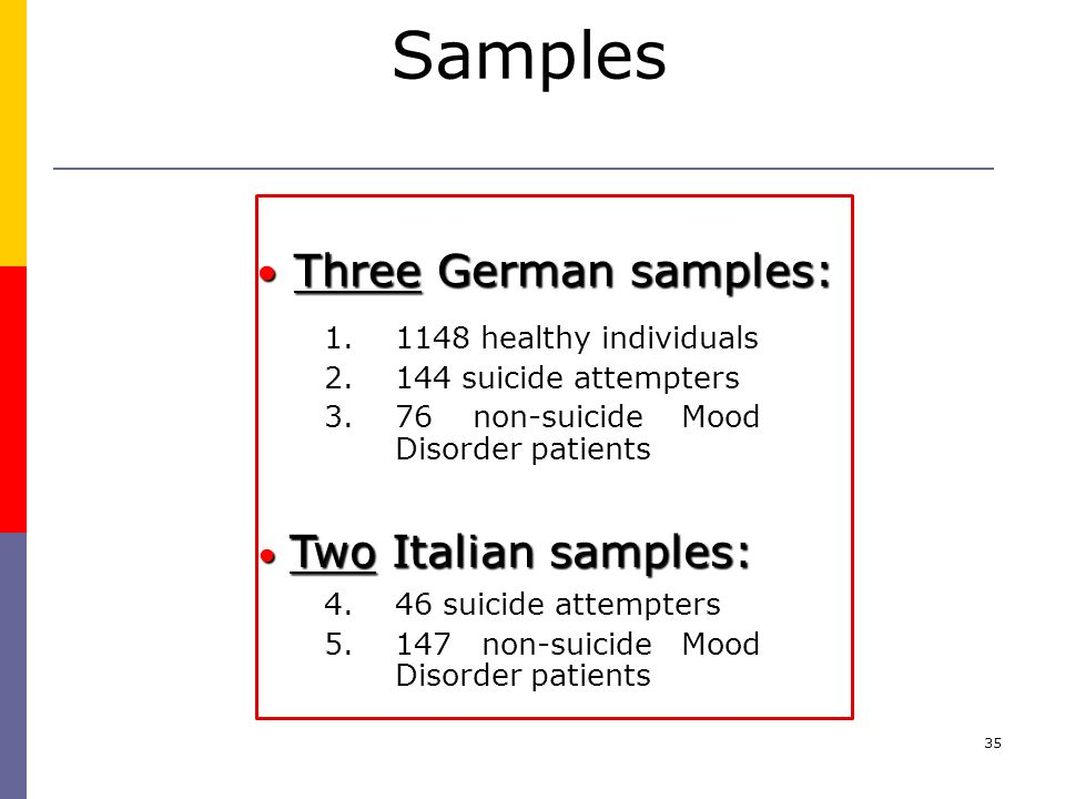 Samples Three German samples: Two Italian samples: