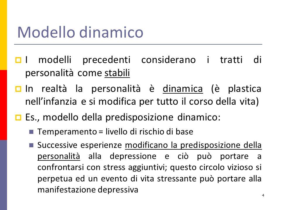 Modello dinamico I modelli precedenti considerano i tratti di personalità come stabili.