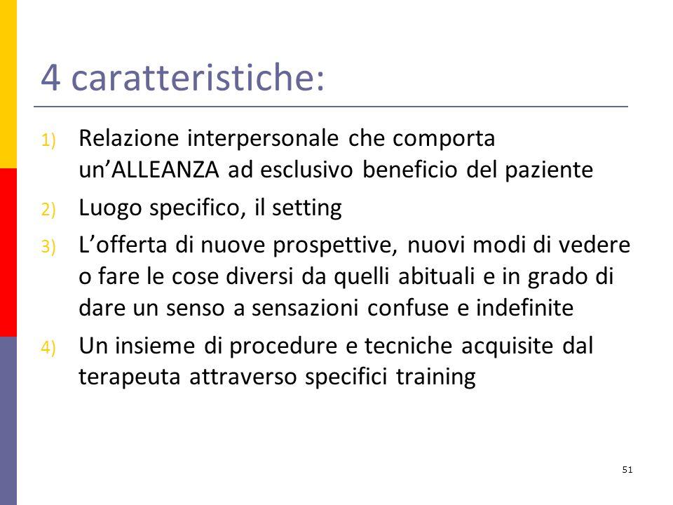4 caratteristiche: Relazione interpersonale che comporta un'ALLEANZA ad esclusivo beneficio del paziente.