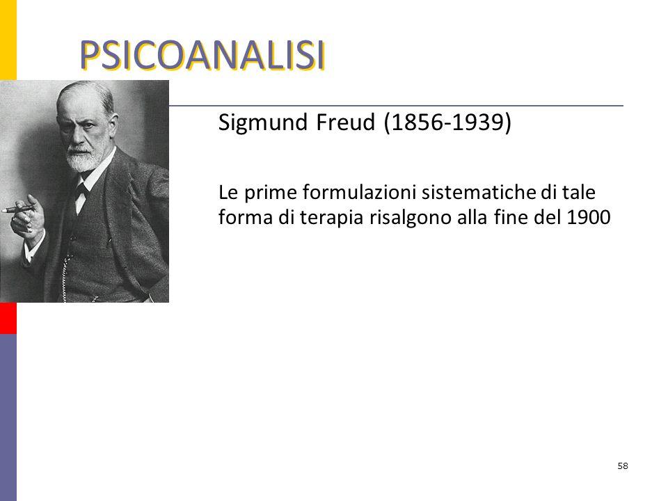 PSICOANALISI Sigmund Freud (1856-1939)