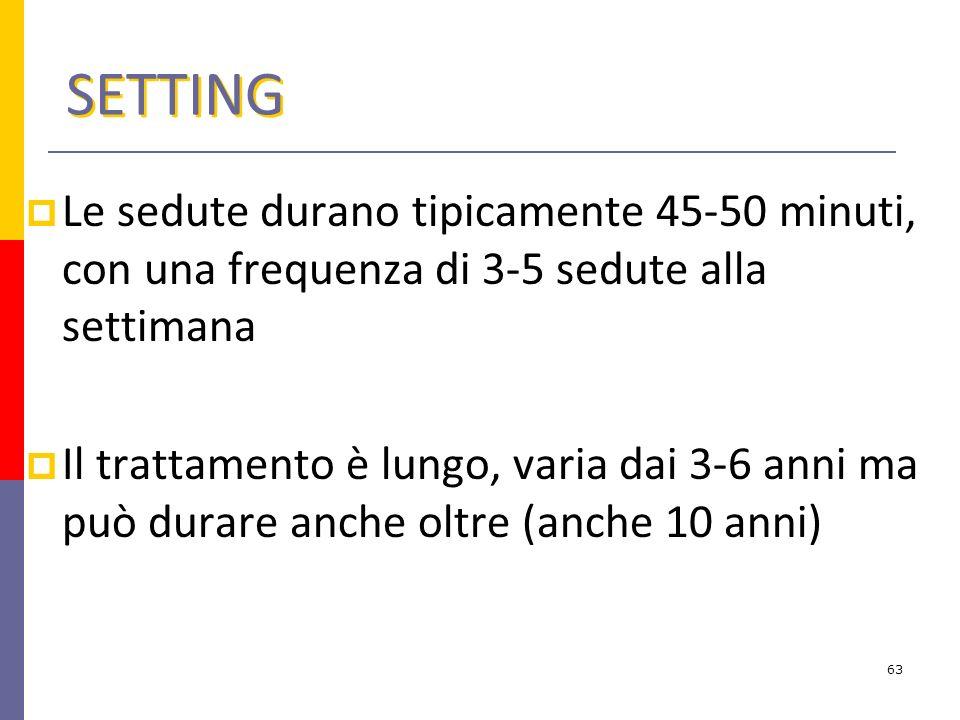 SETTING Le sedute durano tipicamente 45-50 minuti, con una frequenza di 3-5 sedute alla settimana.