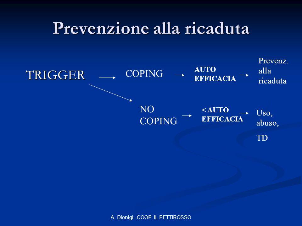 Prevenzione alla ricaduta