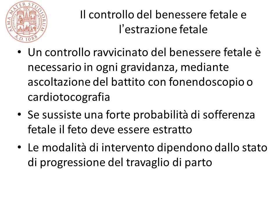 Il controllo del benessere fetale e l'estrazione fetale