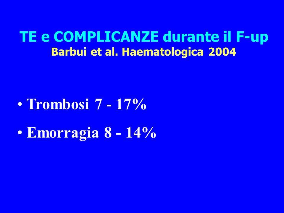 TE e COMPLICANZE durante il F-up Barbui et al. Haematologica 2004