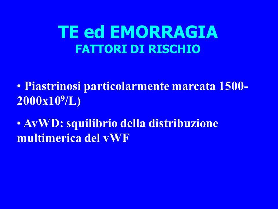 TE ed EMORRAGIA FATTORI DI RISCHIO