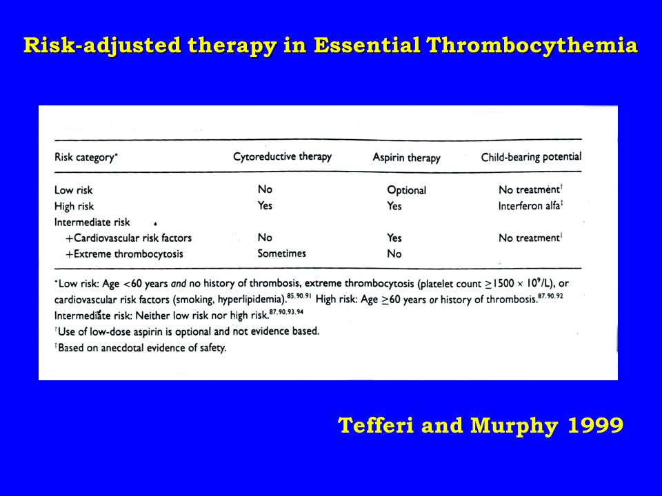 Risk-adjusted therapy in Essential Thrombocythemia