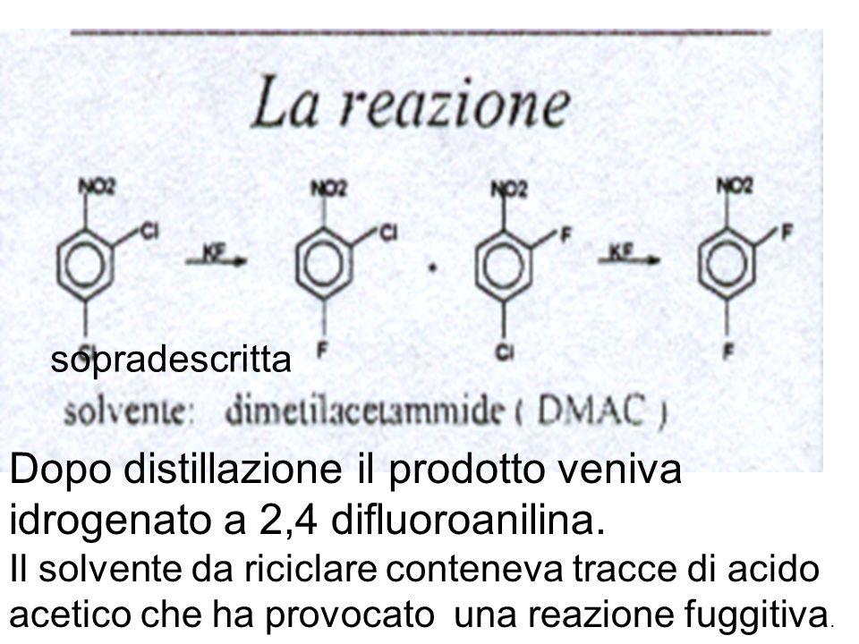 sopradescritta Dopo distillazione il prodotto veniva idrogenato a 2,4 difluoroanilina.