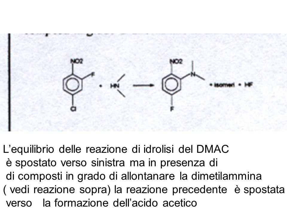L'equilibrio delle reazione di idrolisi del DMAC