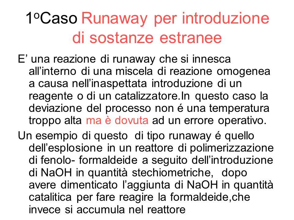 1oCaso Runaway per introduzione di sostanze estranee